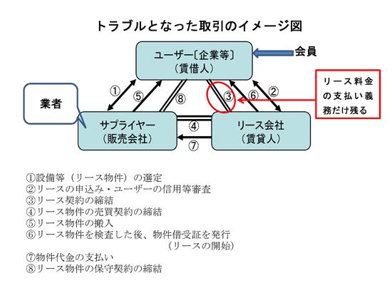 アルファラインジャパン図
