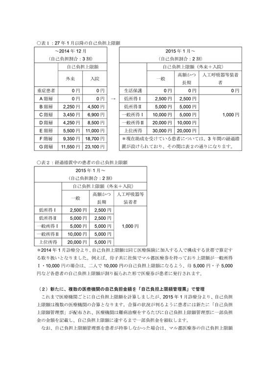 難病医療費助成制度②550pix