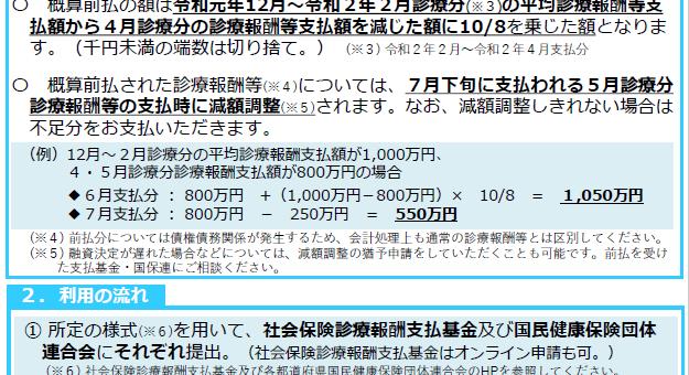 5月診療分の診療報酬等の一部概算前払い 申込み締切6/5(金)