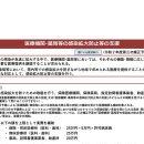 歯科診療所に25万円の追加支援決定!!/第3次補正予算成立